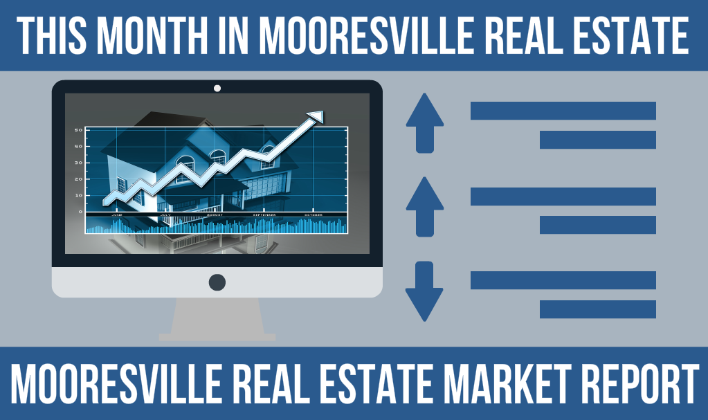 Mooresville Real Estate Market Report